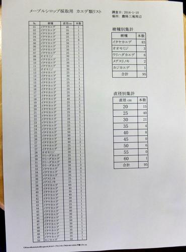 Dscf5527